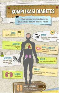 komplikasi_diabetes